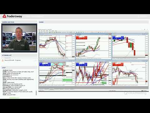 Forex Trading Strategy Webinar Video For Today: (LIVE Monday April 30, 2018)