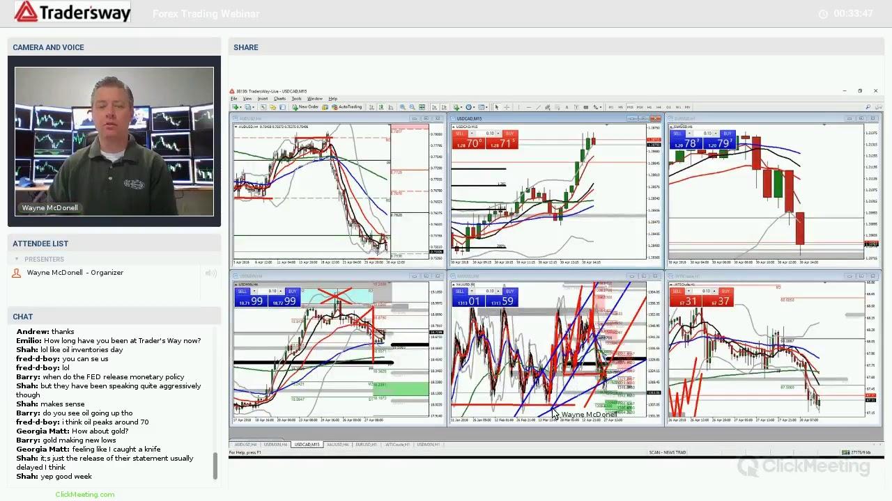 Market Traders Institute  Trading SchoolsOrg