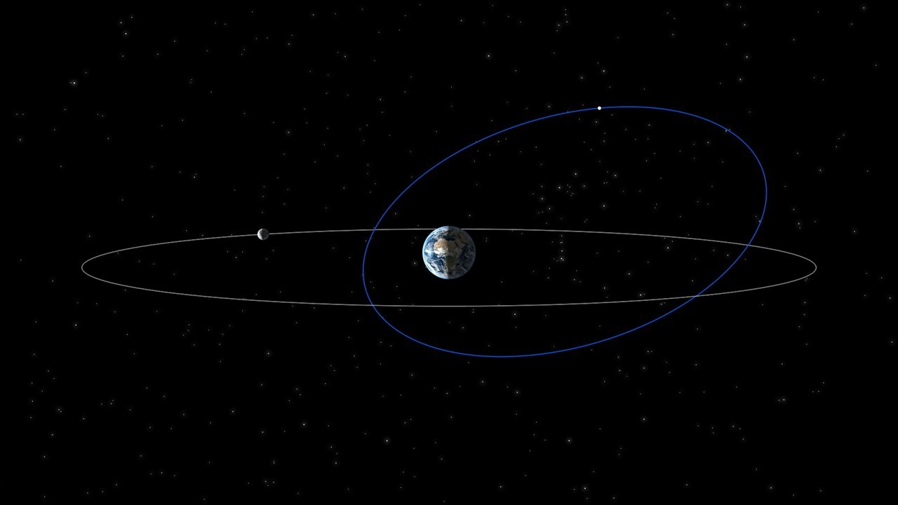 The Unique Orbit Of Nasa U2019s Newest Planet Hunter