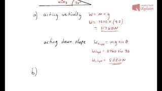 Higher Forces on a Slope Example