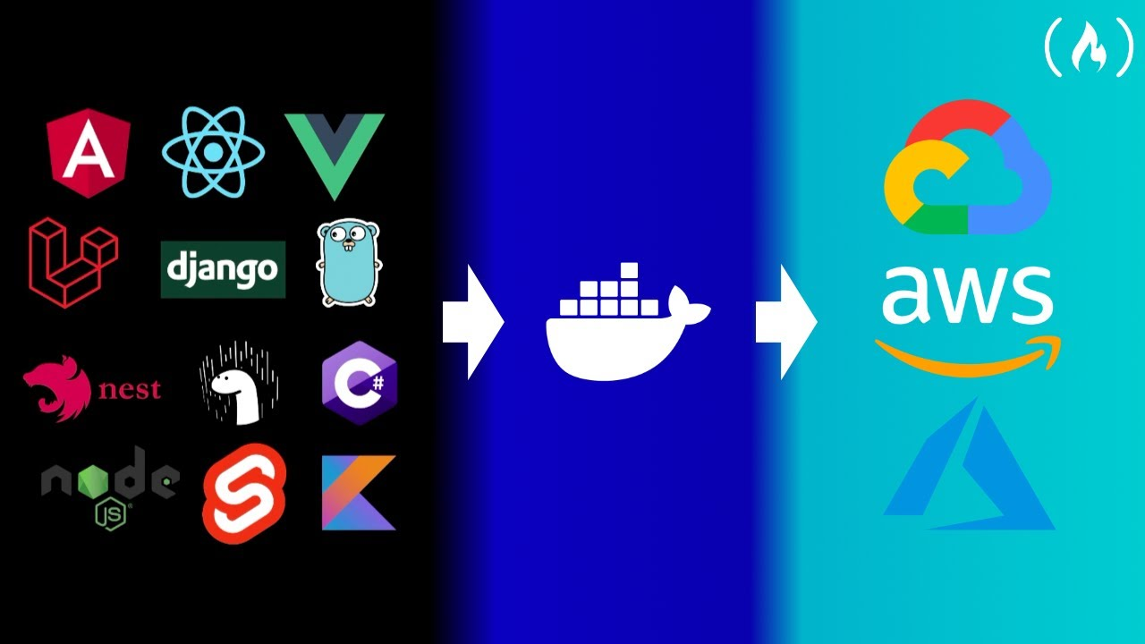 Deploy 12 apps to AWS, Azure, & Google Cloud