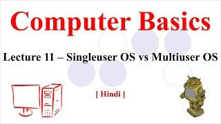 Lecture 11 - Singleuser OS | Multiuser OS |Type of OS | IBPS PO| RRB Assistant [Hindi/Urdu]