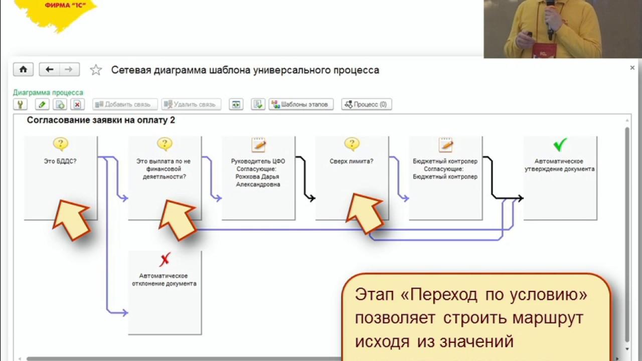 Настройка оповещений в 1с 1с усн настройка параметров учета