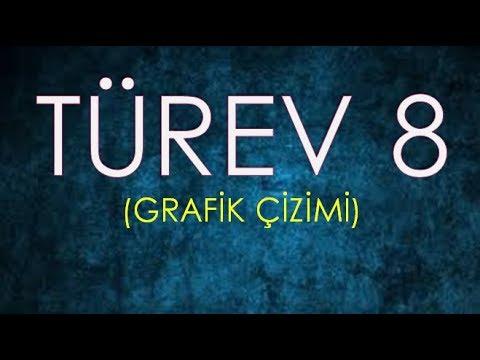 TÜREV GRAFİK ÇİZİMİ / YENİ MÜFREDAT / MAHMUT HOCA