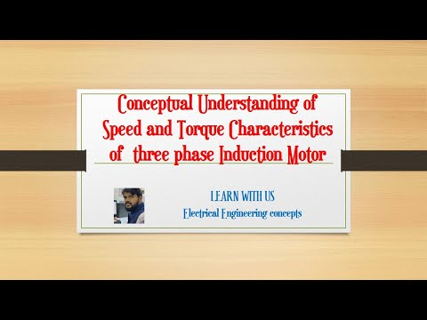 Speed Torque characteristics of 3 phase Induction Motor