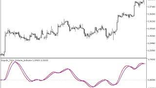 Tick Indicators Mt4 - Education Video