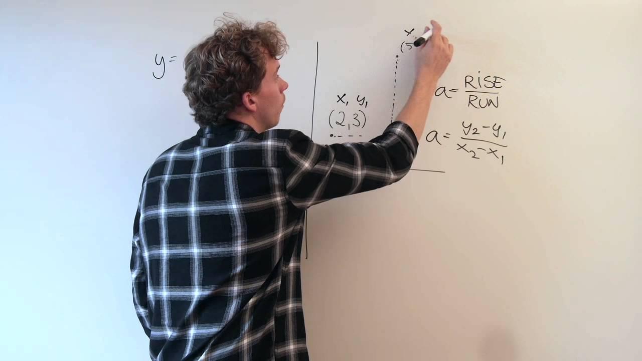 fliptheclassroom - Lineær funktion gennem to punkter