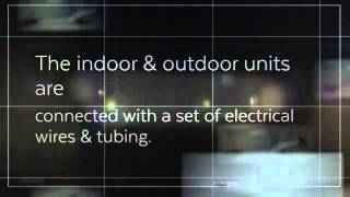 midea split ac wiring diagram in minisplitwarehousecom midea mini split systems in minisplitwarehouse com
