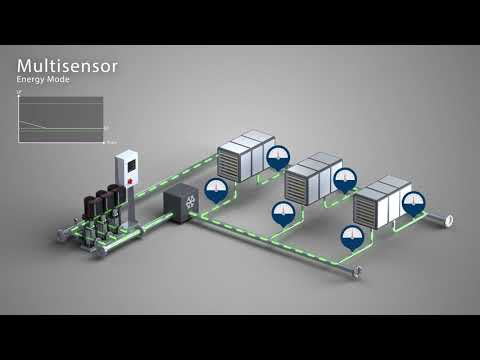 Grundfos Control MPC,  New Features In The Multi Pump Controller (V4)