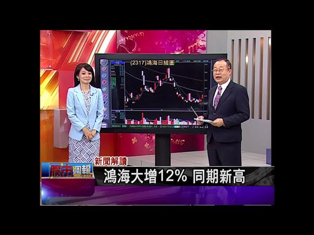 股市周報*曾鐘玉20180715-5(戴興明)