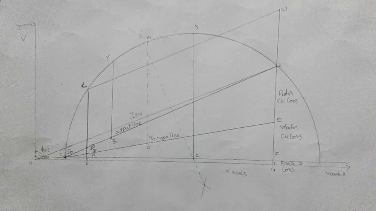 Construction Of Circle Diagram Of 3