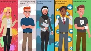 An Introduction To Cybersecurity Careers