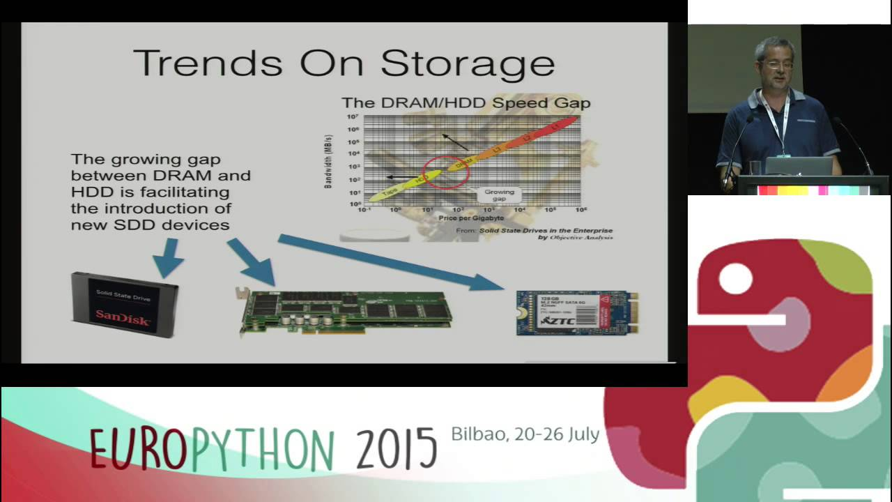 Image from New Trends In Storing Large Data Silos With Python