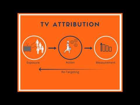 TV Attribution by ZIP Webinar