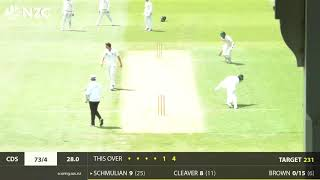 Auckland Aces v Central Stags, 4th Innings Highlights, Round 1, Plunket Shield 19-20