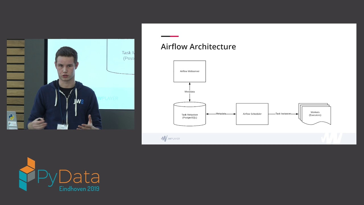 Image from Airflow and Kubernetes at JW Player, a match made in heaven?