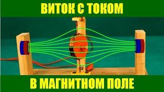 Виток с током в магнитном поле
