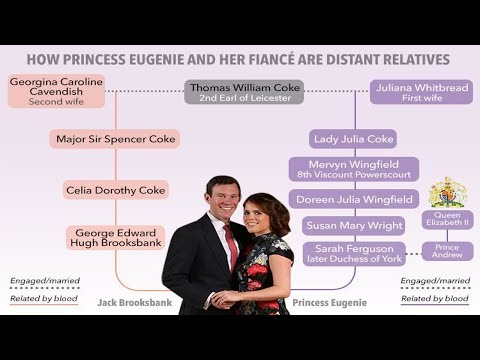 Princess Eugenie and Jack Brooksbank are actually related  - News 247