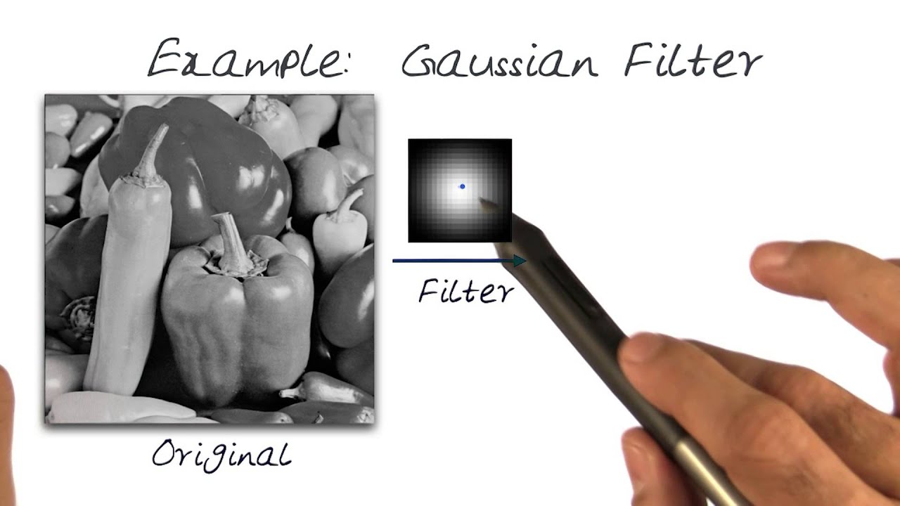 Example Gaussian Filter