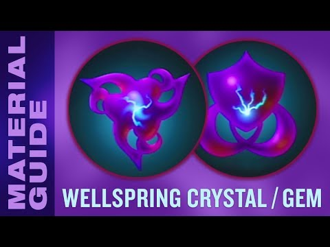 Farm Wellspring Crystals and Gems FAST in Kingdom Hearts 3 (KH3 Material Synthesis Guide)