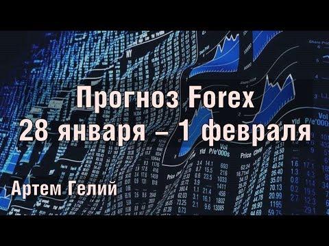Прогноз форекс на неделю: 28.01.2019 - 01.02.2019