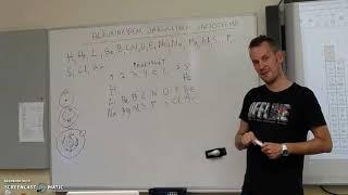 8Ke alkuaineiden jaksollinen järjestelmä