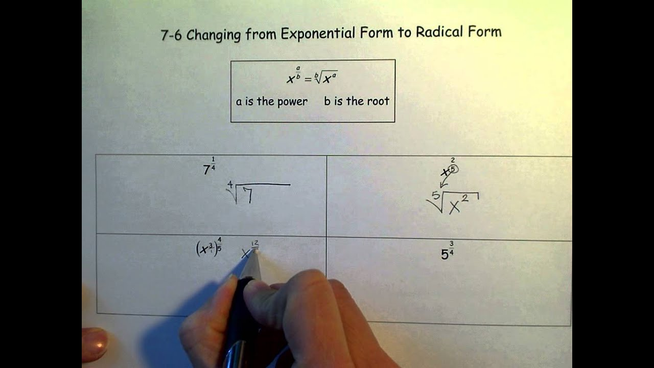 Changing from Exponential form to radical form YouTube – Simplest Radical Form Worksheet