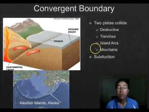 APES Video 12 Geology and Ecology