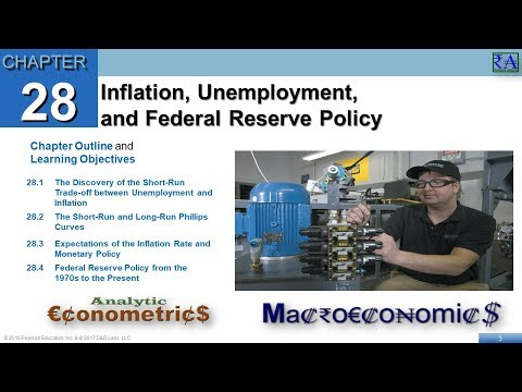 Macroeconomics - Chapter 28: Inflation, Unemployment, and Federal Reserve Policy