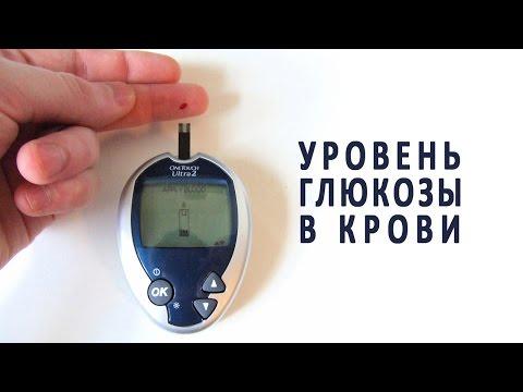 Что нужно знать об уровне глюкозы в крови