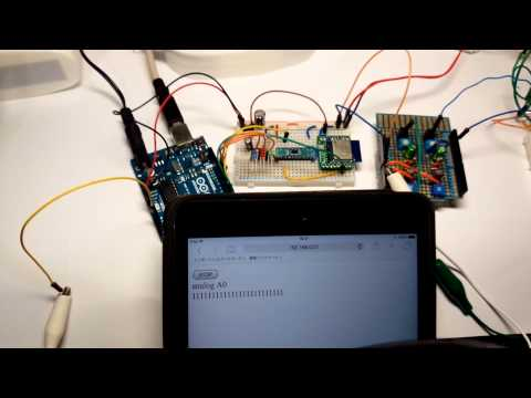 ESP-WROOM-02(ESP8266)  and Arduino ,iOS Safari,Server-Sent Events Easy Meter