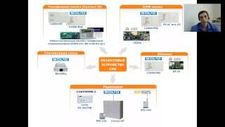 видео Устройство системы водяного пожаротушения и комплекс работ по ее техническому обслуживанию.