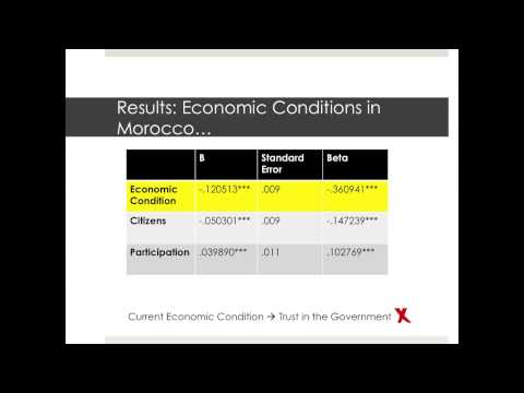 Trust in the Moroccan Government