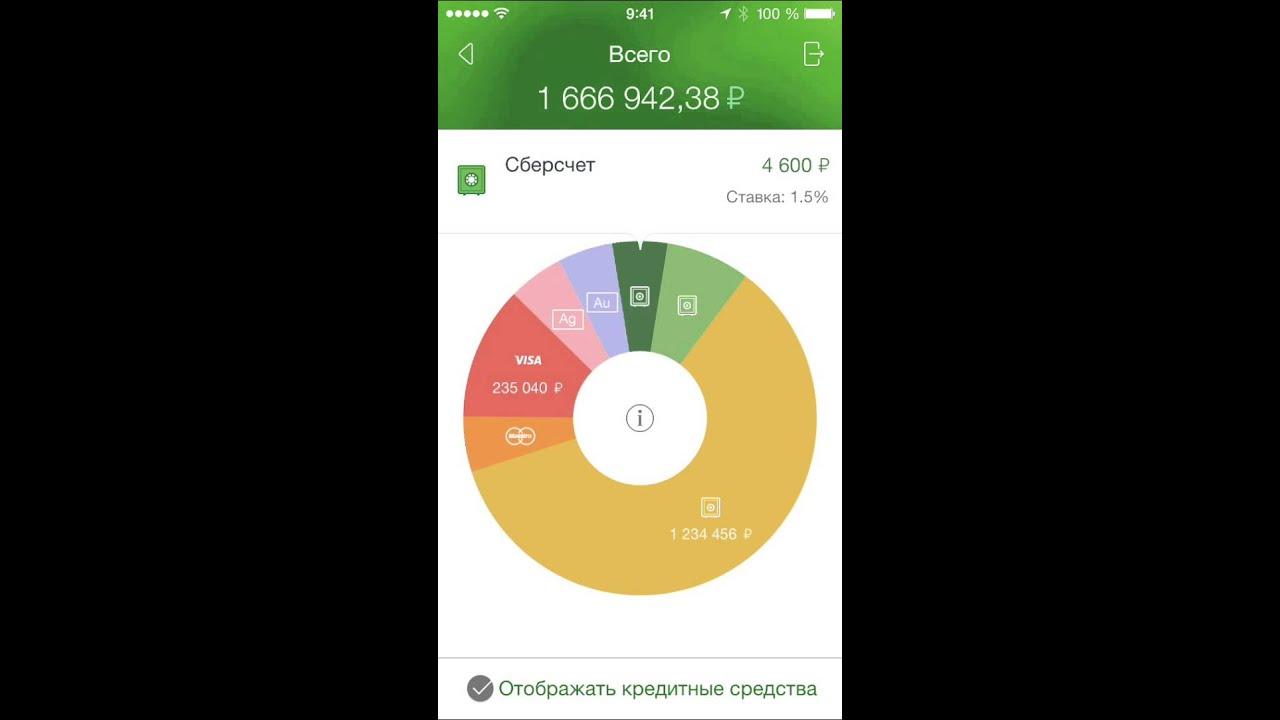 Сбербанк Онлайн - обзор приложения под айфон