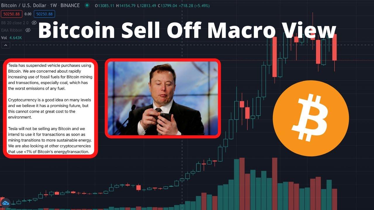 Elon Musk's Market Influence & Tesla's PoW Energy Concern  Crypto Marktet Macro Overview