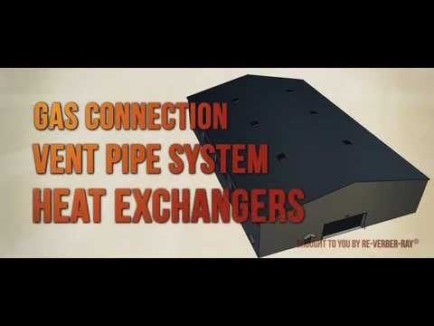 V4: Infrared Heater Safety and Installation, Operation and ...
