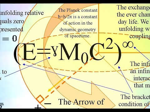 Holy Grail of Science One Equation One Universal Process