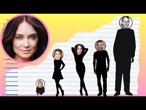 How Tall Is Mallory Jansen?  Height Comparison!