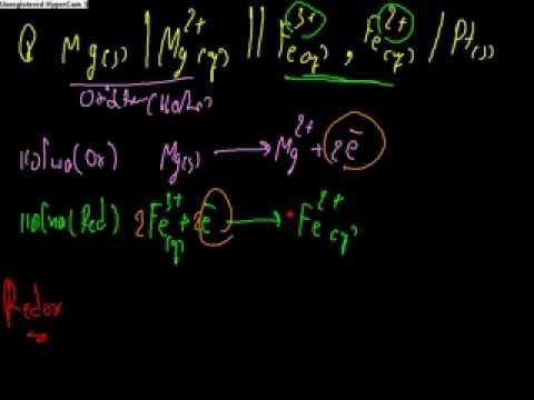 ไฟฟ้าเคมี T3  แบบฝึกหัด 9.3 ข้อ 1ข