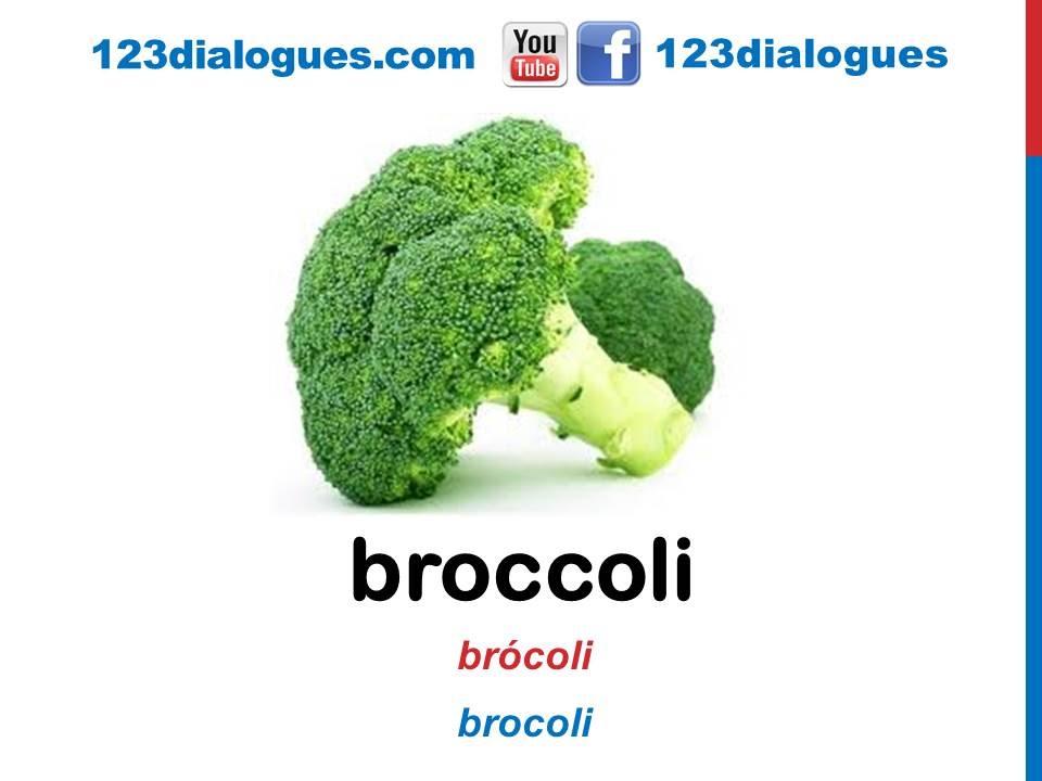 Curso de ingl s 34 verduras en ingl s vocabulario for Vegetal en anglais