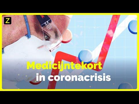 Medicijnmacht China tijdens de coronacrisis