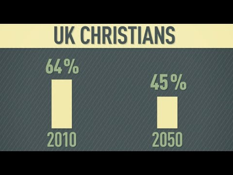 REPORT: Britain is NO longer a Christian country - End Times Signs