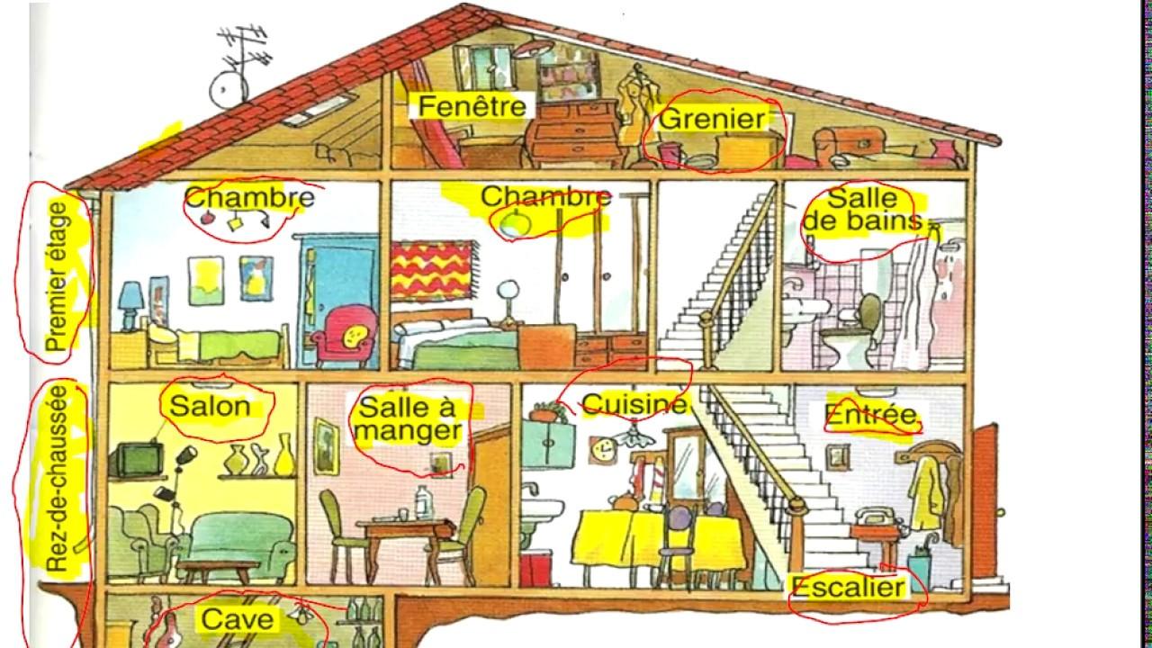 les pi ces de la maison. Black Bedroom Furniture Sets. Home Design Ideas