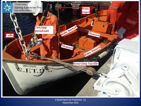 Parts Of Gravity Davit And Open Lifeboat A Spree Spirit