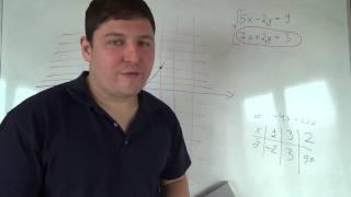 Алгебра 7 класс. 16 октября. Решаем систему уравнений графически 2