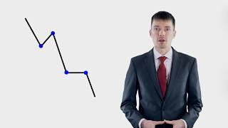 Урок 1 Волновой анализ Что такое волна
