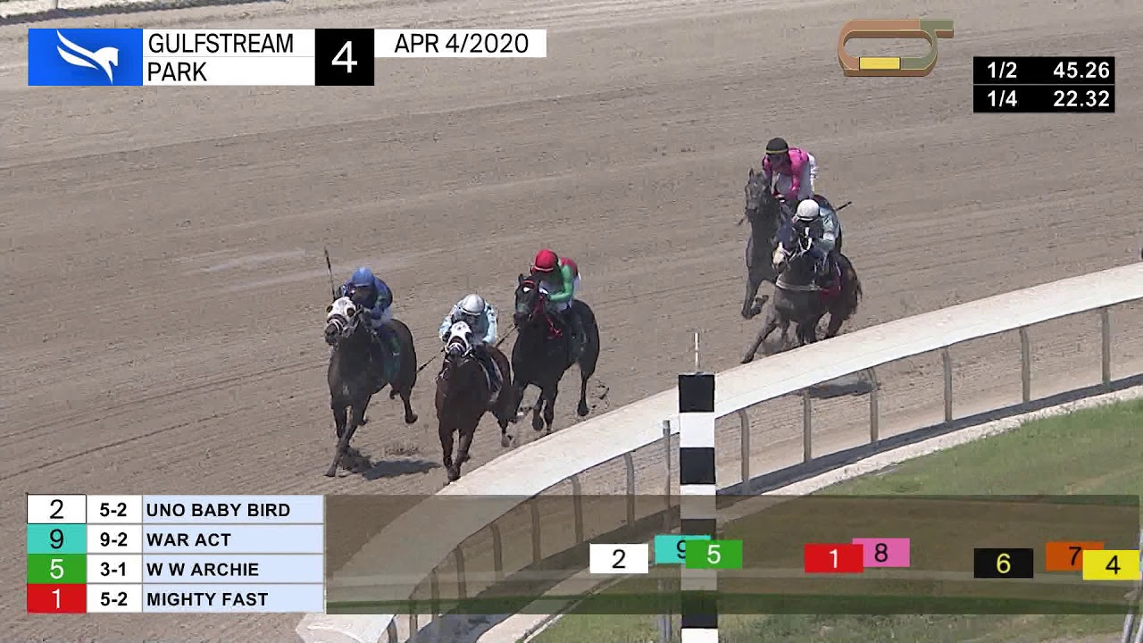 Gulfstream Park Replay Show | April 4, 2020