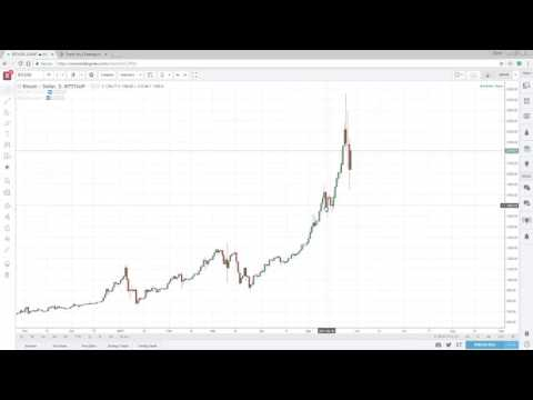 Bitcoin, should you buy or sell?