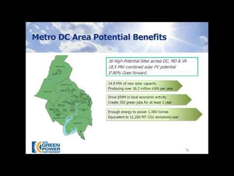 Regional Collaborative Procurement for Solar PV