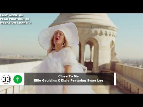Top 50 Songs Of The Week - January 12, 2019 (Billboard Hot 100) Mp3